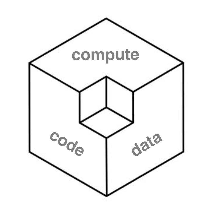 Code|Compute|Data